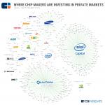 Intelligenza Artificiale e Realtà Aumentata, ecco dove stanno investendo i produttori di chip e schede grafiche – Infografica