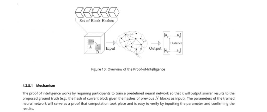 AION Overview of the Proof of Intelligence
