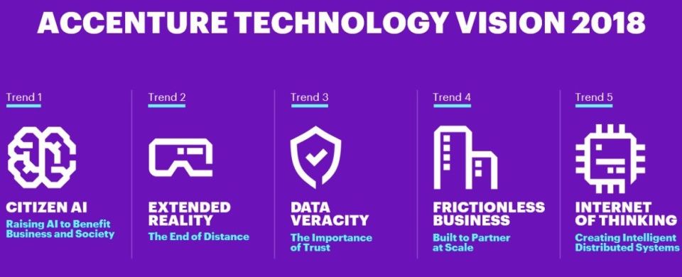 Accenture Technology Vision 2018 - i 5 trend