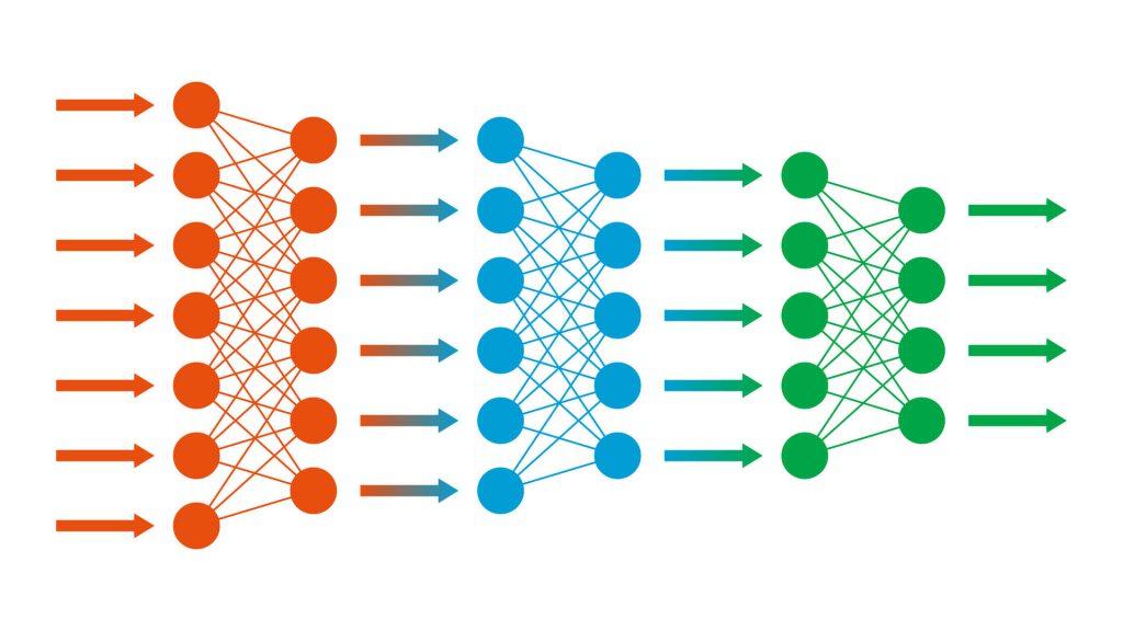 Deep Learning - Artificial Neural Network