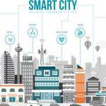 Smart City: come l'intelligenza artificiale può rendere più smart le nostre città