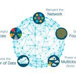 C'è tanta Artificial Intelligence nell'innovazione di Cisco