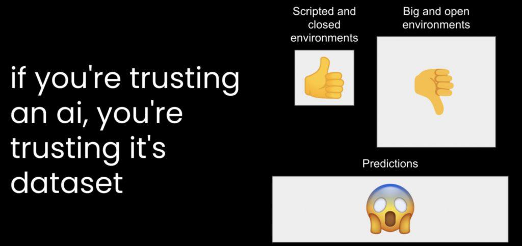 Trusting AI