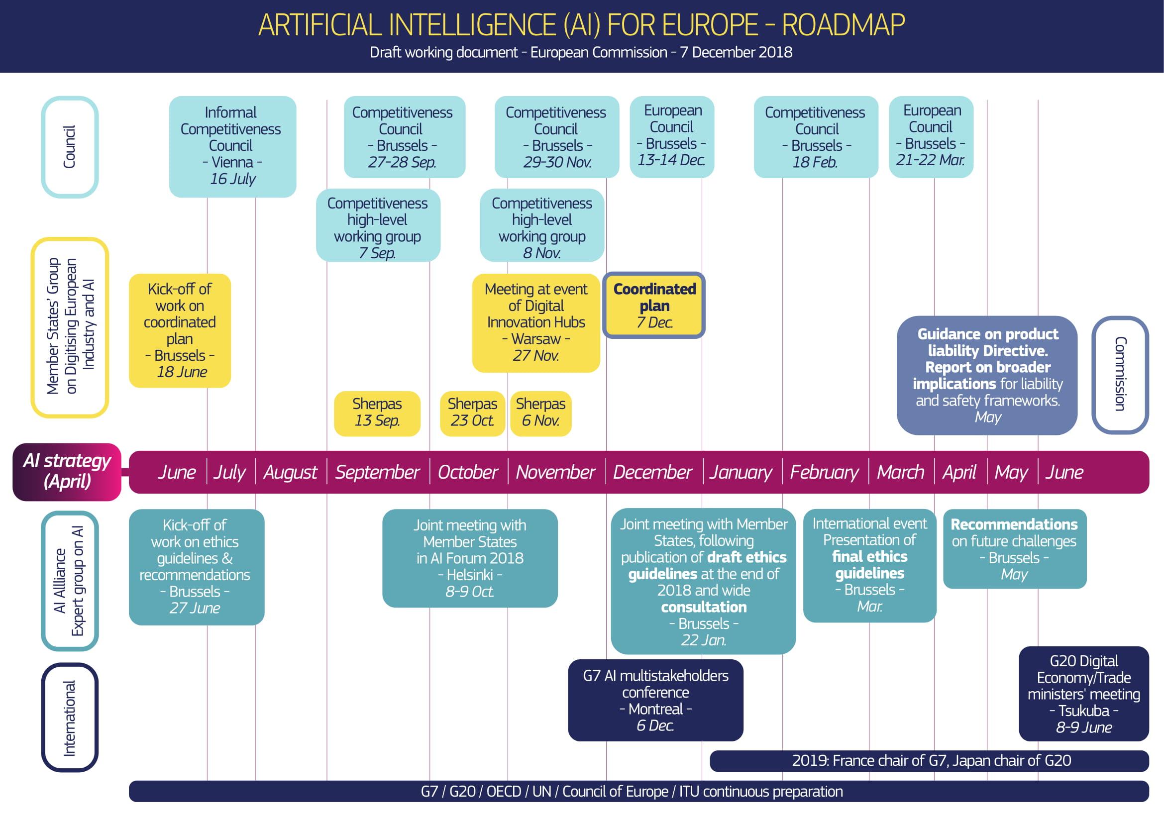 Trustworthy AI UE