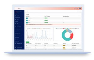 ON-Bot 2.0 Teorma - nuove funzioni di analisi