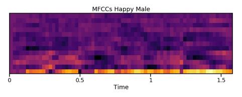 Riconoscimento vocale- voci maschili felici