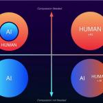 L'AI e il sottile confine fra scienza e filosofia