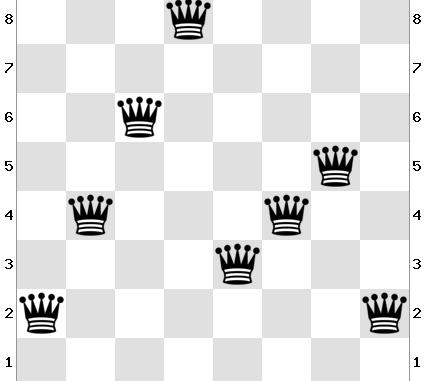 indovinello delle 8 regine