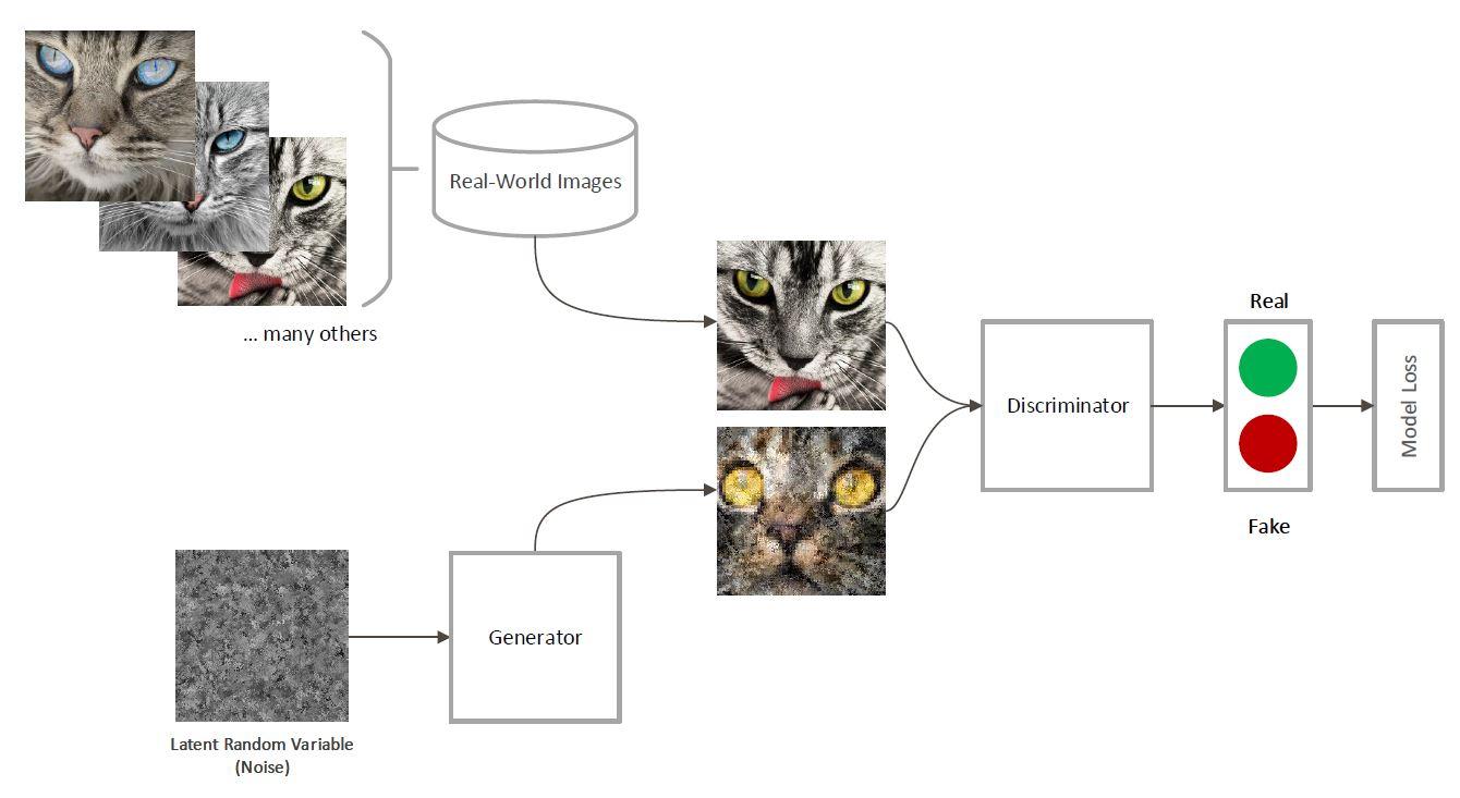 Diagram  Description automatically generated