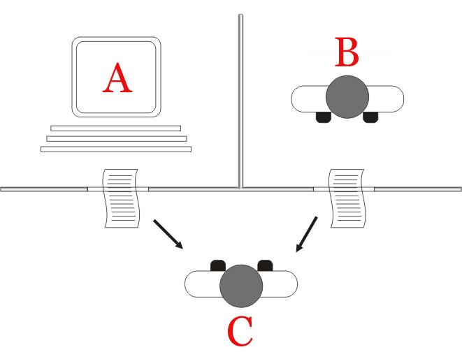 Schema del test di Turing