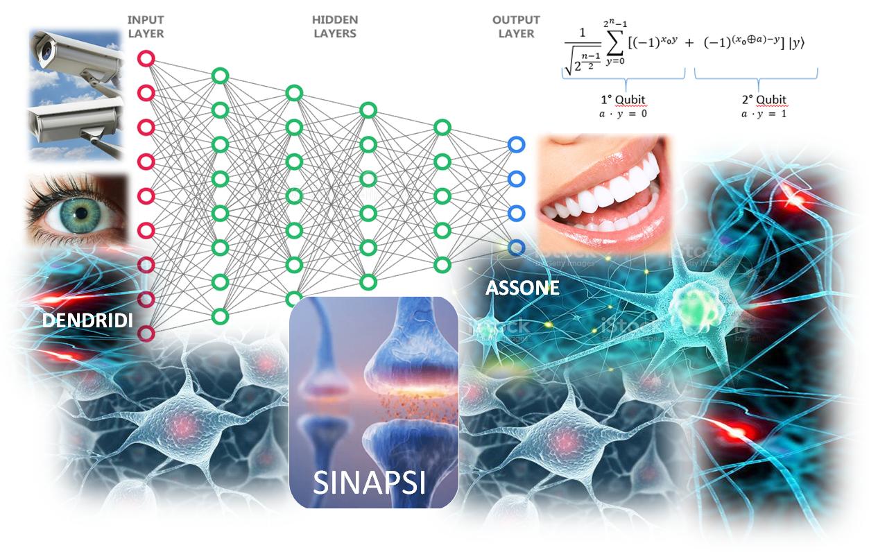 neuroni artificiali