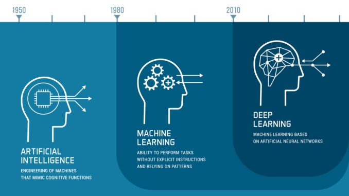 qual-è-la-differenza-tra-machine-learning-e-deep-learning